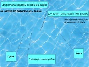 Для начала сделаем основание рыбки Хвост Для рыбки нужны жабры чтоб дышать Н