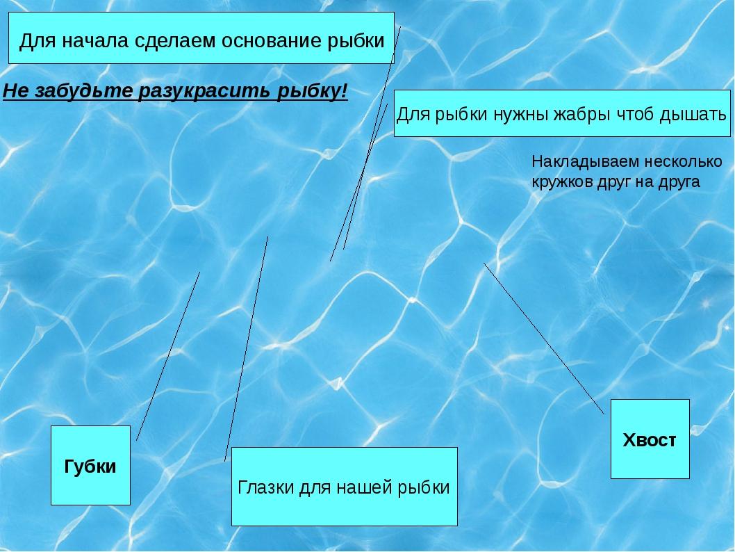 Для начала сделаем основание рыбки Хвост Для рыбки нужны жабры чтоб дышать Н...