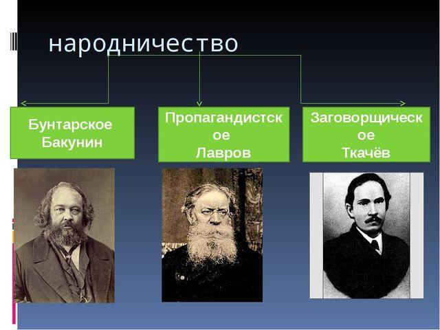 народничество Бунтарское Бакунин Заговорщическое Ткачёв Пропагандистское Лавров
