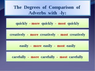 quickly - more quickly - most quickly creatively - more creatively - most cre