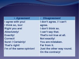+ AgreementDisagreement I agree with you! I think so, too! Right you are! Ab
