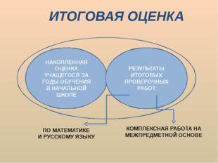 Оценка результатов диктанта Оценка выполнения учащимся итогового диктанта стр