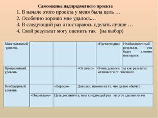 Методика Рубинштейна