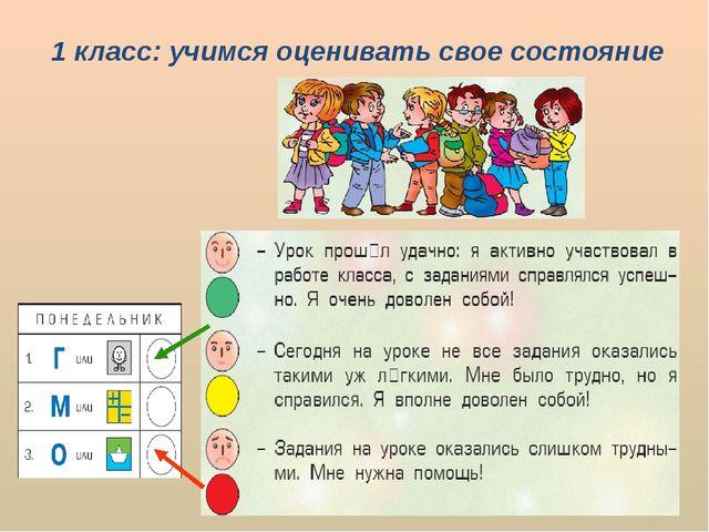 1 класс: учимся оценивать свой ответ