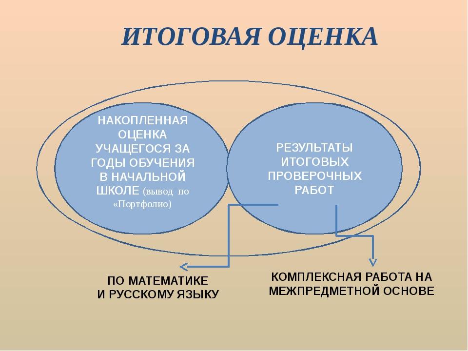 Три возможных вывода - оценок результатов по предметам и УУД: Вывод-оценка (о...