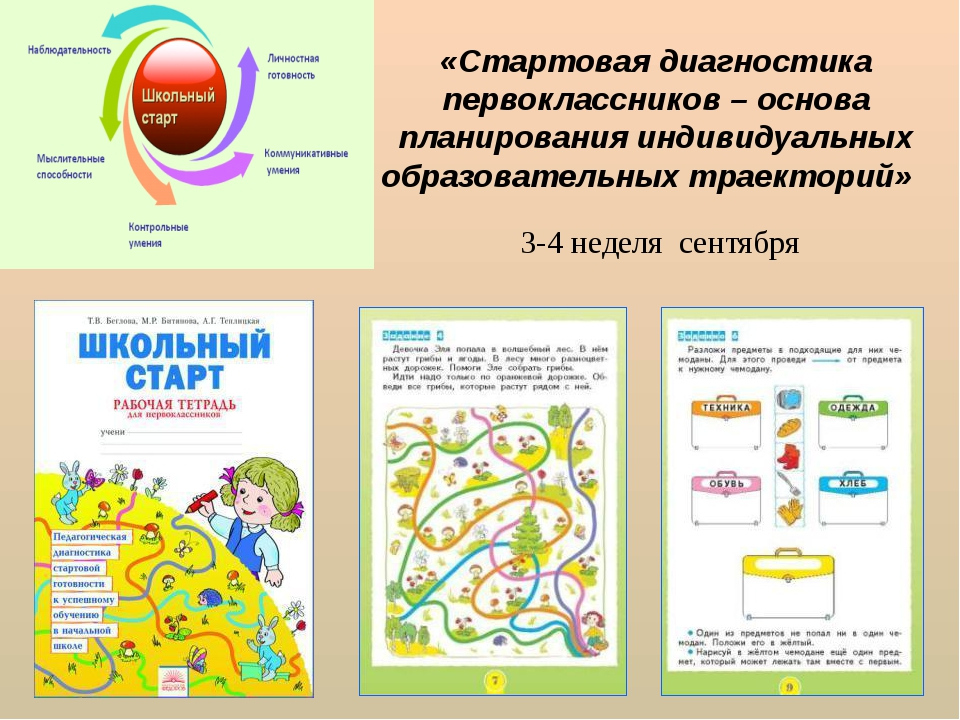 «Стартовая диагностика первоклассников – основа планирования индивидуальных о...