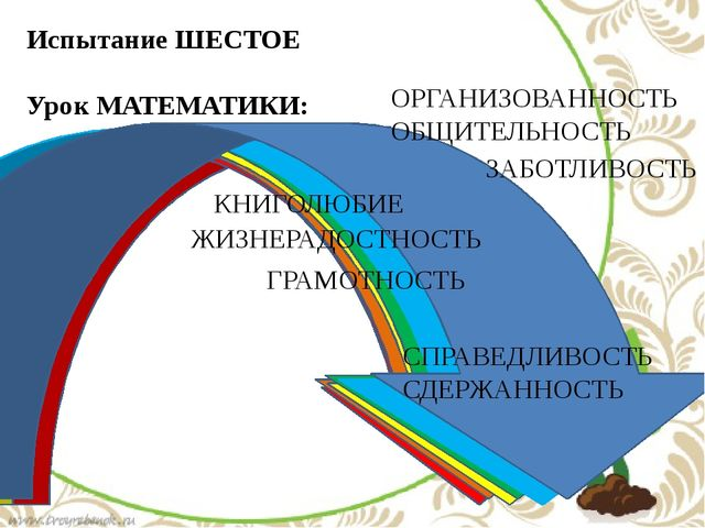 Испытание ШЕСТОЕ Урок МАТЕМАТИКИ: ОРГАНИЗОВАННОСТЬ ОБЩИТЕЛЬНОСТЬ КНИГОЛЮБИЕ...