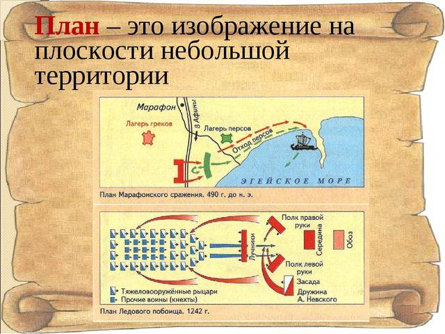 План – это изображение на плоскости небольшой территории