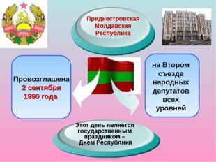 Провозглашена 2 сентября 1990 года Приднестровская Молдавская Республика на В