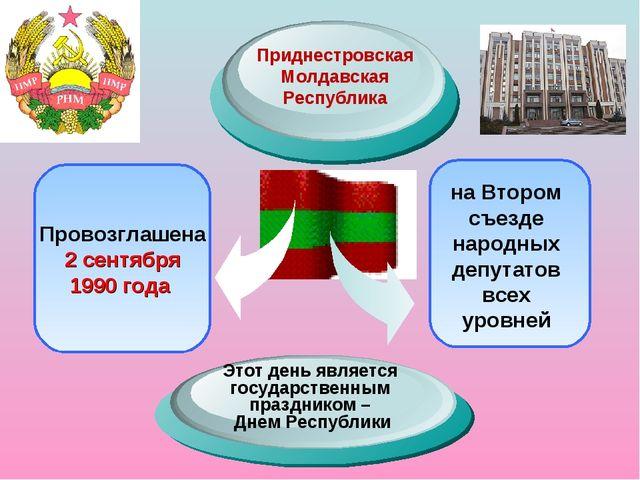 Провозглашена 2 сентября 1990 года Приднестровская Молдавская Республика на В...