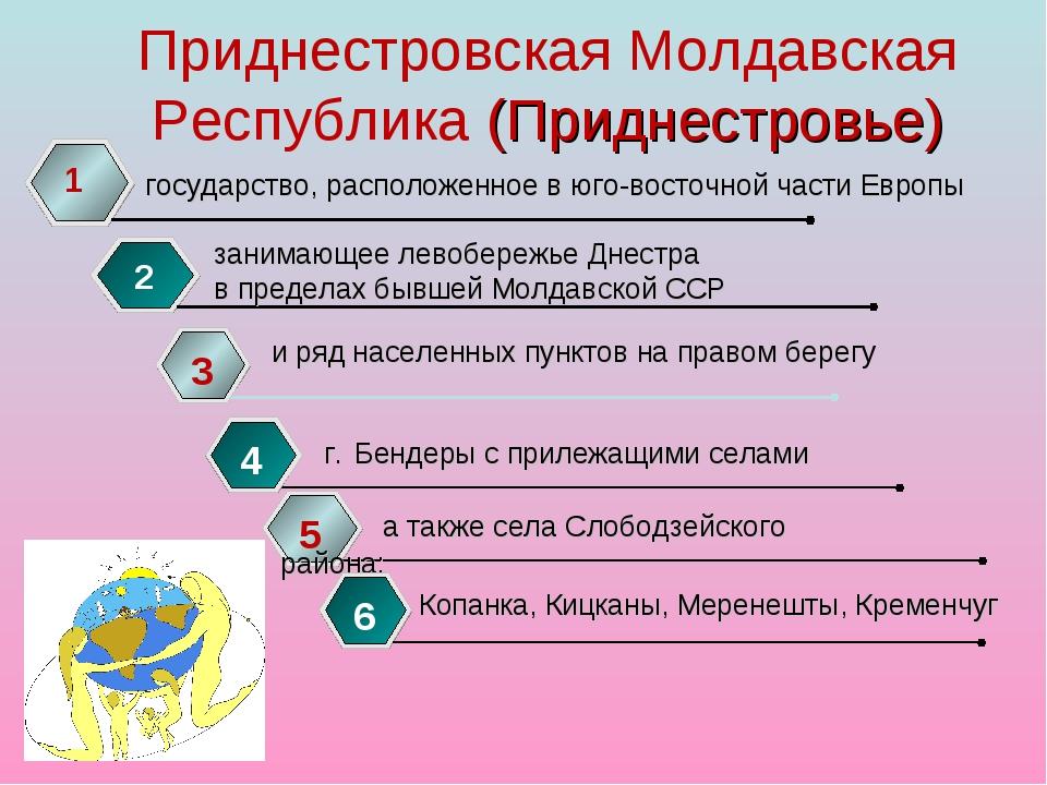Приднестровская Молдавская Республика (Приднестровье)