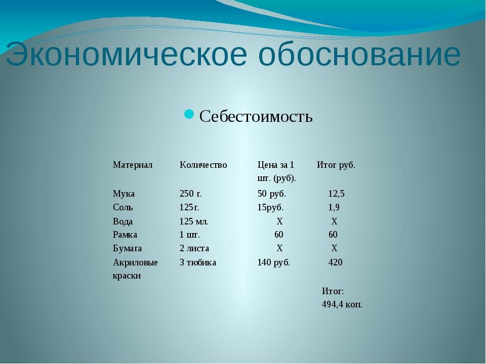 Экономическое обоснование Себестоимость Материал Количество Цена за 1 шт.(руб...