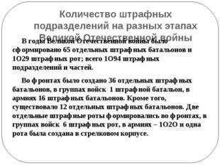 Количество штрафных подразделений на разных этапах Великой Отечественной войн