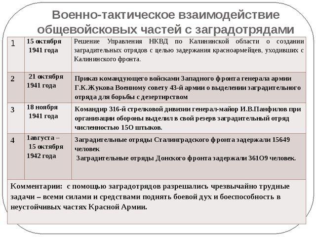 Военно-тактическое взаимодействие общевойсковых частей с заградотрядами 1 15о...