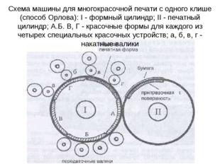 Схема машины для многокрасочной печати с одного клише (способ Орлова): I - фо