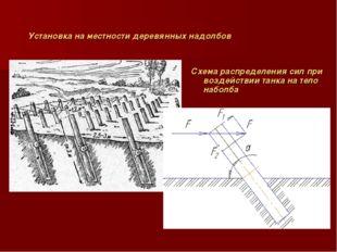 Установка на местности деревянных надолбов Схема распределения сил при воздей