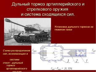 Дульный тормоз артиллерийского и стрелкового оружия и система сходящихся сил.