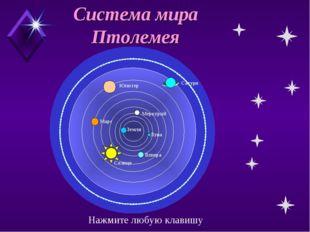 Система мира Птолемея Земля Луна Меркурий Венера Марс Солнце Юпитер Сатурн На