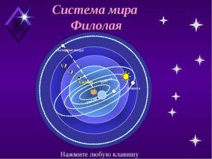 Система мира Филолая Планета Планета Солнце Планета Земля Полярная звезда Пла