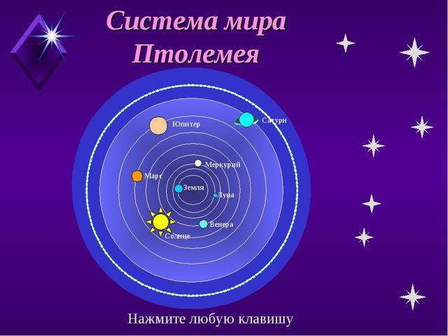 Система мира Птолемея Земля Луна Меркурий Венера Марс Солнце Юпитер Сатурн На...