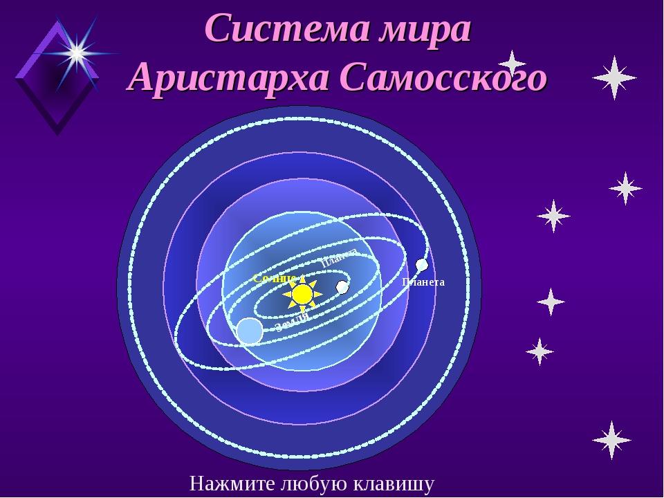 Система мира Аристарха Самосского Планета Планета Солнце Планета Земля Планет...