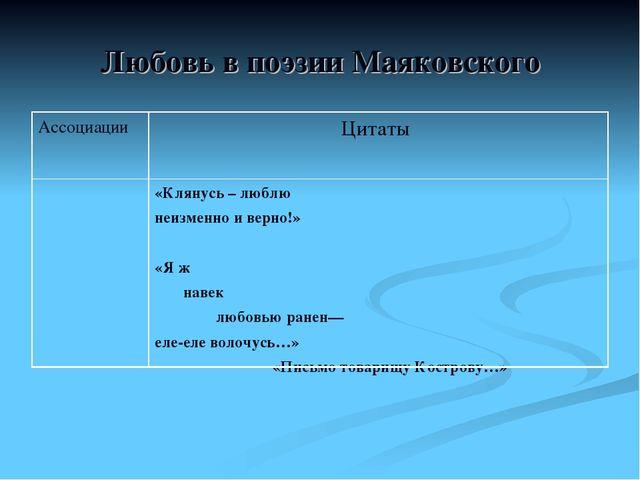 Любовь в поэзии Маяковского