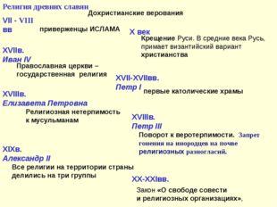 Религия древних славян Дохристианские верования VII - VIII вв приверженцы ИСЛ
