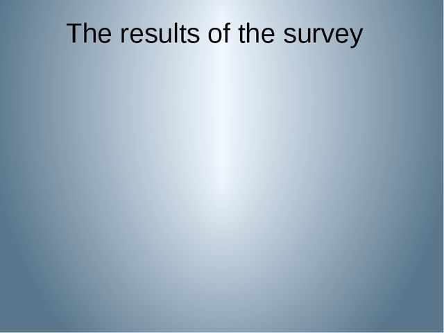 The results of the survey