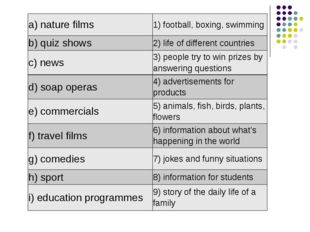 a) nature films	1) football, boxing, swimming b) quiz shows	2) life of differ