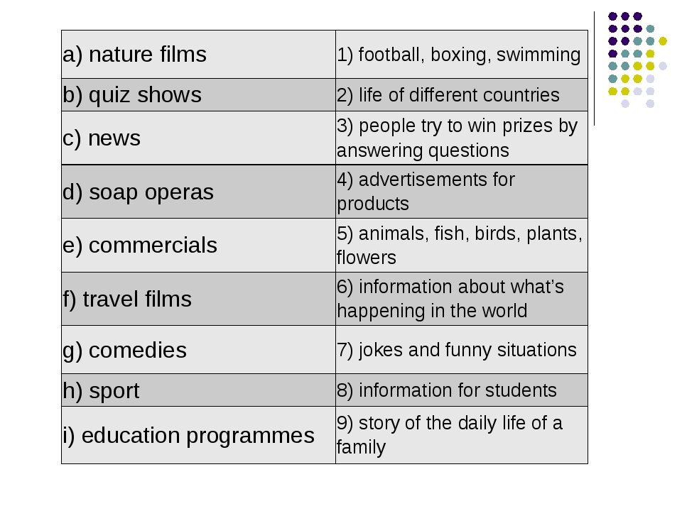 a) nature films	1) football, boxing, swimming b) quiz shows	2) life of differ...