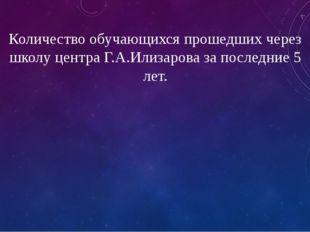 Количество обучающихся прошедших через школу центра Г.А.Илизарова за последни
