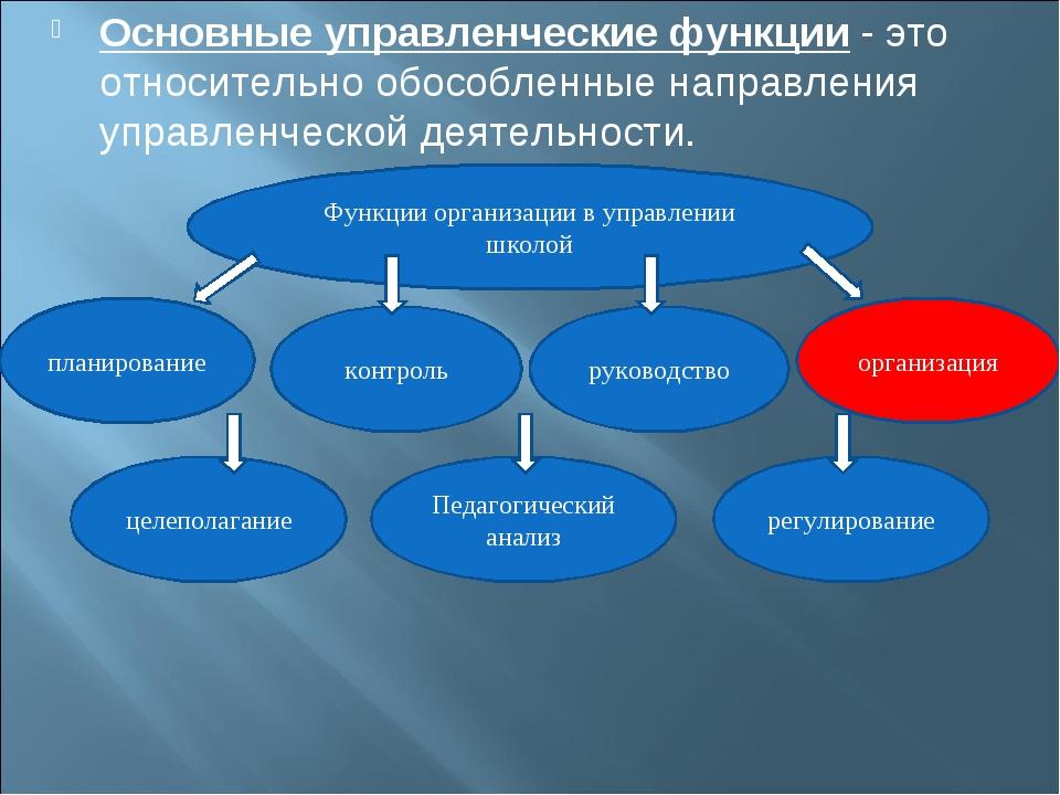 Основные управленческие функции- это относительно обособленные направления у...