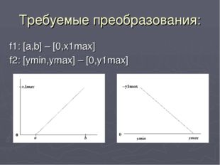 Требуемые преобразования: f1: [a,b] – [0,x1max] f2: [ymin,ymax] – [0,y1max]