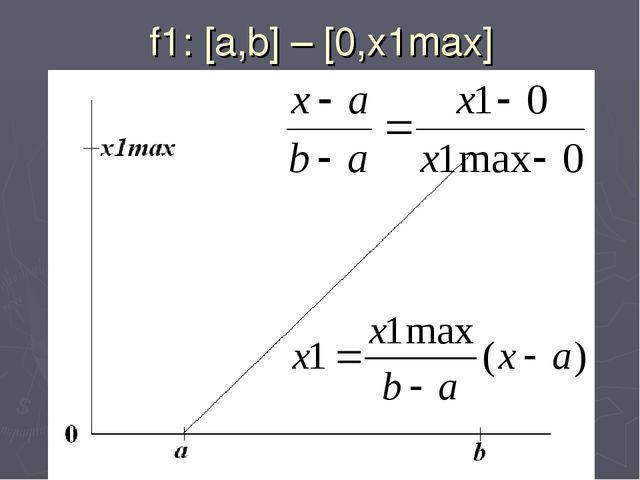 f1: [a,b] – [0,x1max]