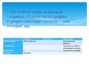 2. MS Word мәтіндік редакторын қолданып, «Компьютерлік графика түрлерін салы