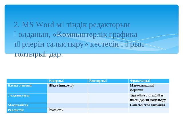 2. MS Word мәтіндік редакторын қолданып, «Компьютерлік графика түрлерін салы...