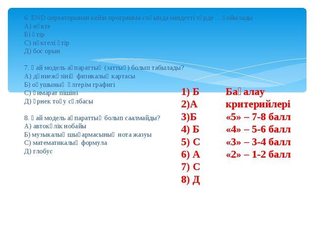6. END опреаторынан кейін программа соңында міндетті түрде ... қойылады А) нү...
