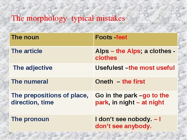 The morphology typical mistakes The noun	Foots -feet The article	Alps – the A...