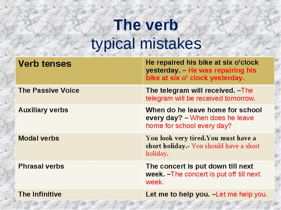 The verb typical mistakes Verb tenses	He repaired his bike at six o'clock yes...