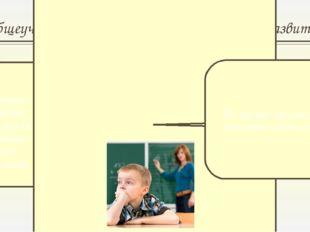 Общеучебные умения и навыки, элементы развития 3. Неустойчивость внимания, сл