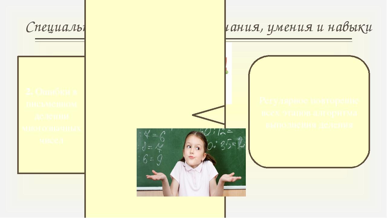 Специальные математические знания, умения и навыки 2. Ошибки в письменном дел...
