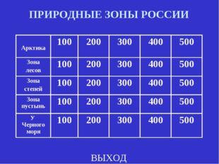ПРИРОДНЫЕ ЗОНЫ РОССИИ ВЫХОД Арктика100200300400500 Зона лесов10020030