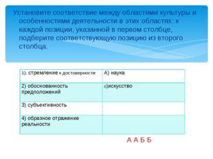 Установите соответствие между областями культуры и особенностями деятельности