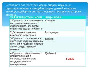 Установите соответствие между видами норм и их характеристиками: к каждой поз