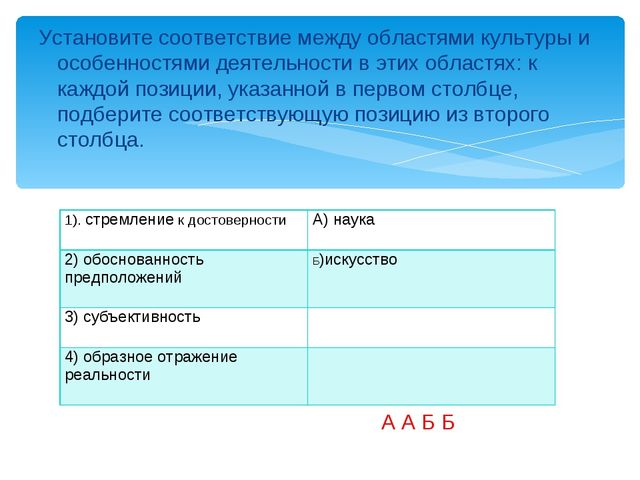 Установите соответствие между областями культуры и особенностями деятельности...