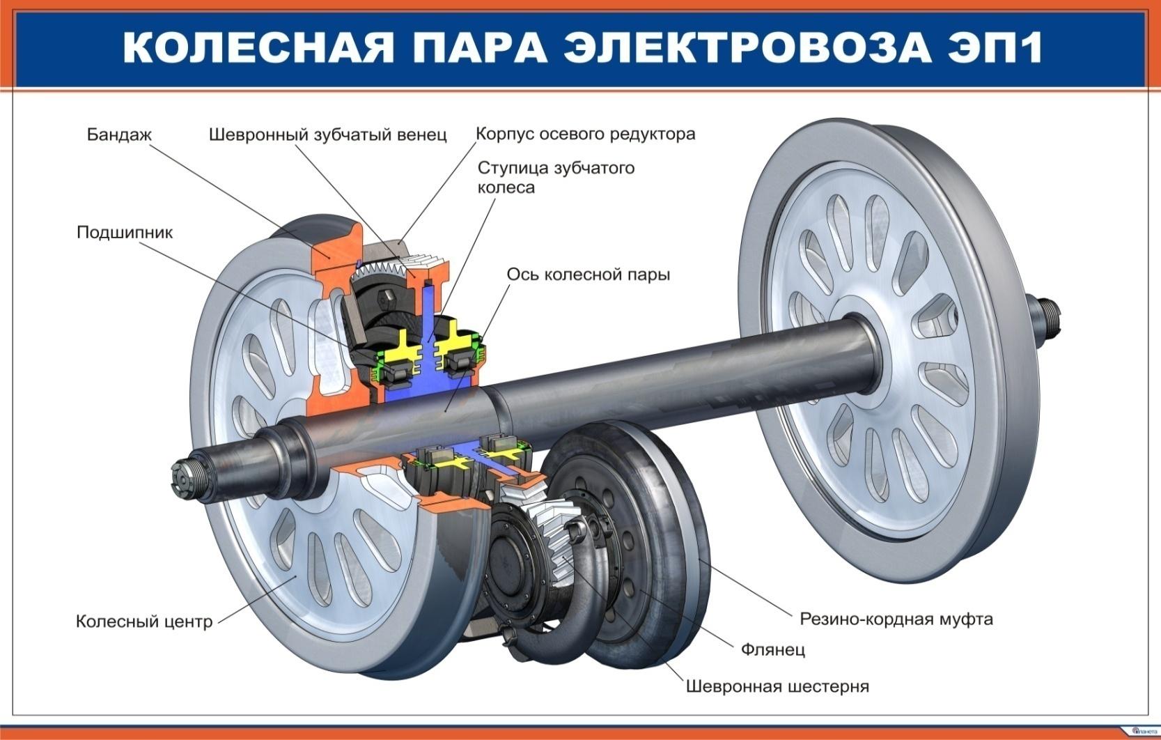 обязательно редуктор колесной пары электропоезда толще плотнее