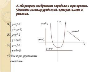 3. На рисунке изображены парабола и три прямые. Укажите систему уравнений, ко