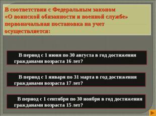 В период с 1 июня по 30 августа в год достижения гражданами возраста 16 лет?