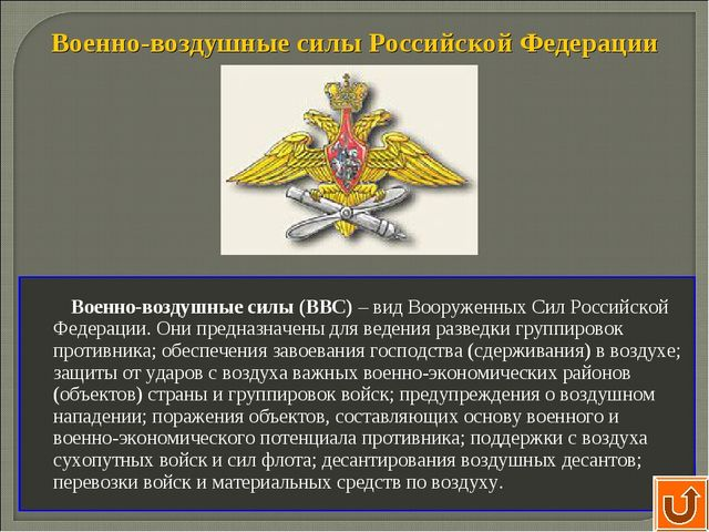 Военно-воздушные силы Российской Федерации Военно-воздушные силы (ВВС) – вид...