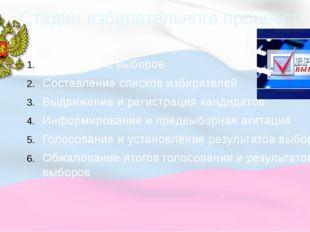 Стадии избирательного процесса: Назначение выборов Составление списков избира